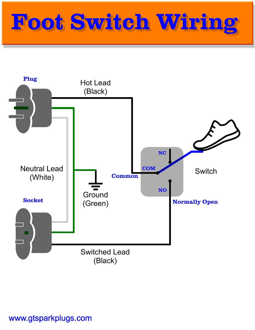 Diy foot switch gtsparkplugs foot switch wiring diagram greentooth Gallery