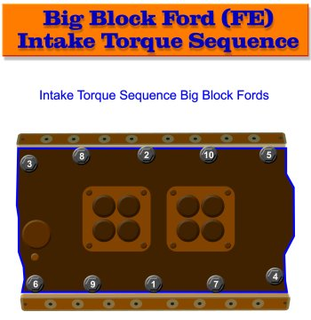 Big Block Ford Intake Bolt Torque Sequence