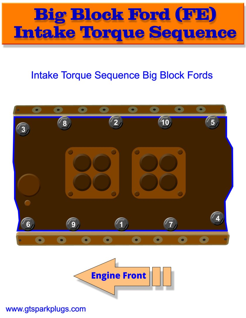 big block ford intake torque sequence gtsparkplugs