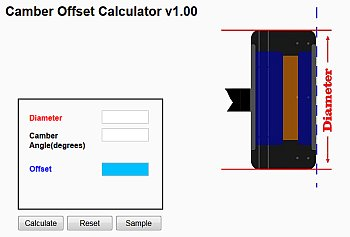 Camber Offset Calculator