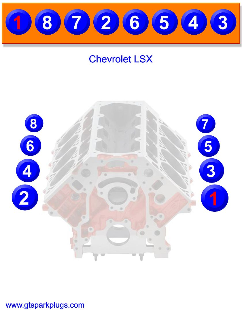 Chevy Lsx Firing Order on Chevy V8 Firing Order Diagram