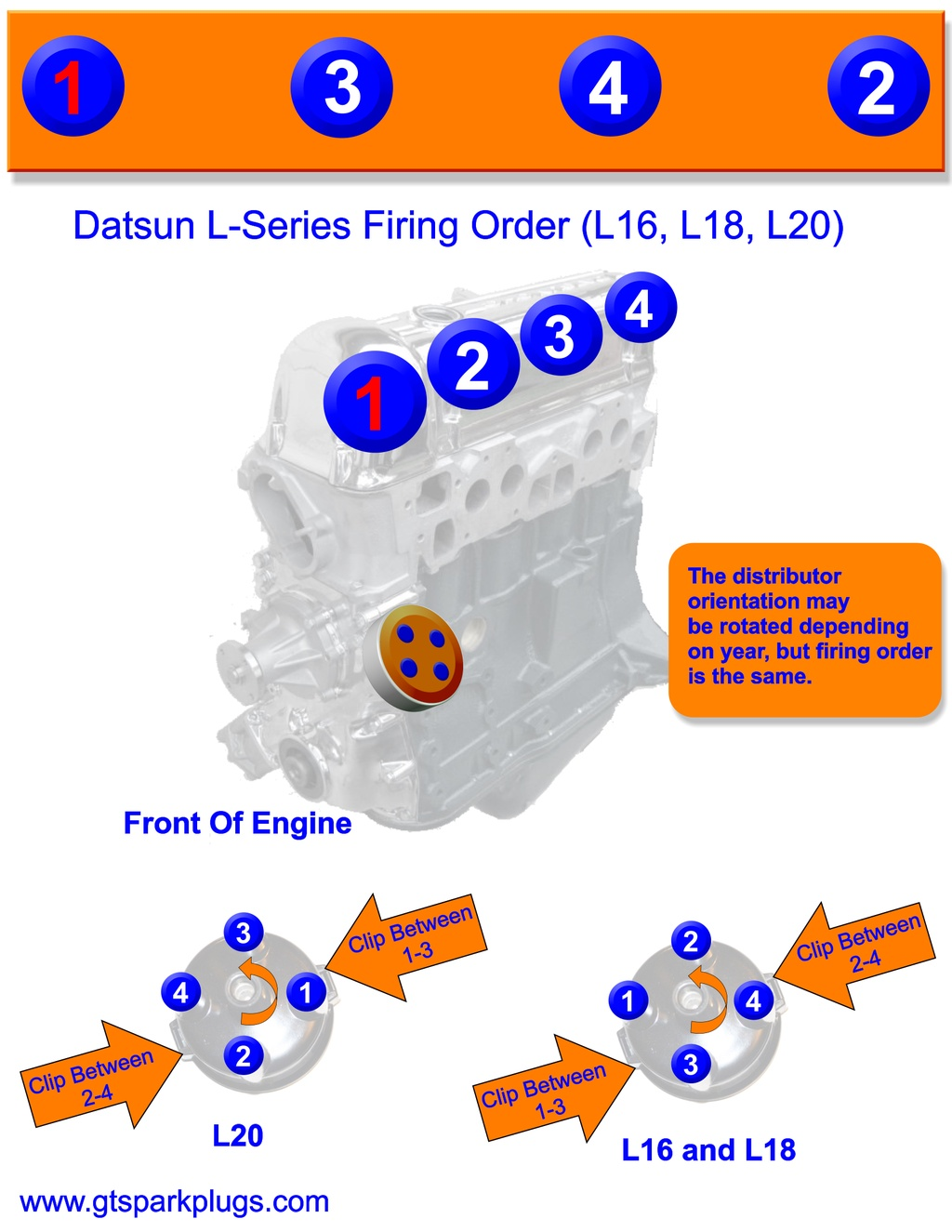 Datsun L16, L18 and L20 Firing Order | GTSparkplugs on
