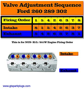 Valve Adjusting Sequence 260, 289 and 302