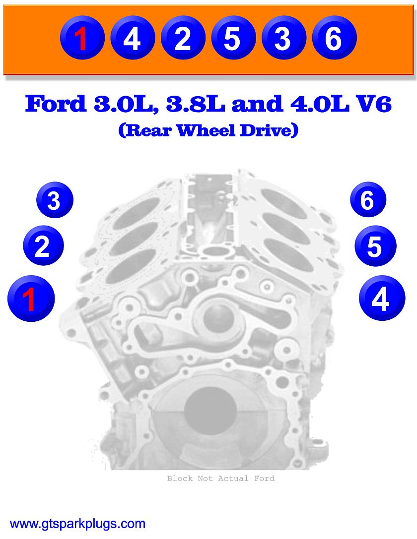 ford 6 4 diesel engine firing order diagram explore schematic rh appkhi com
