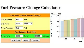 Fuel Pressure Flow Change Calculator