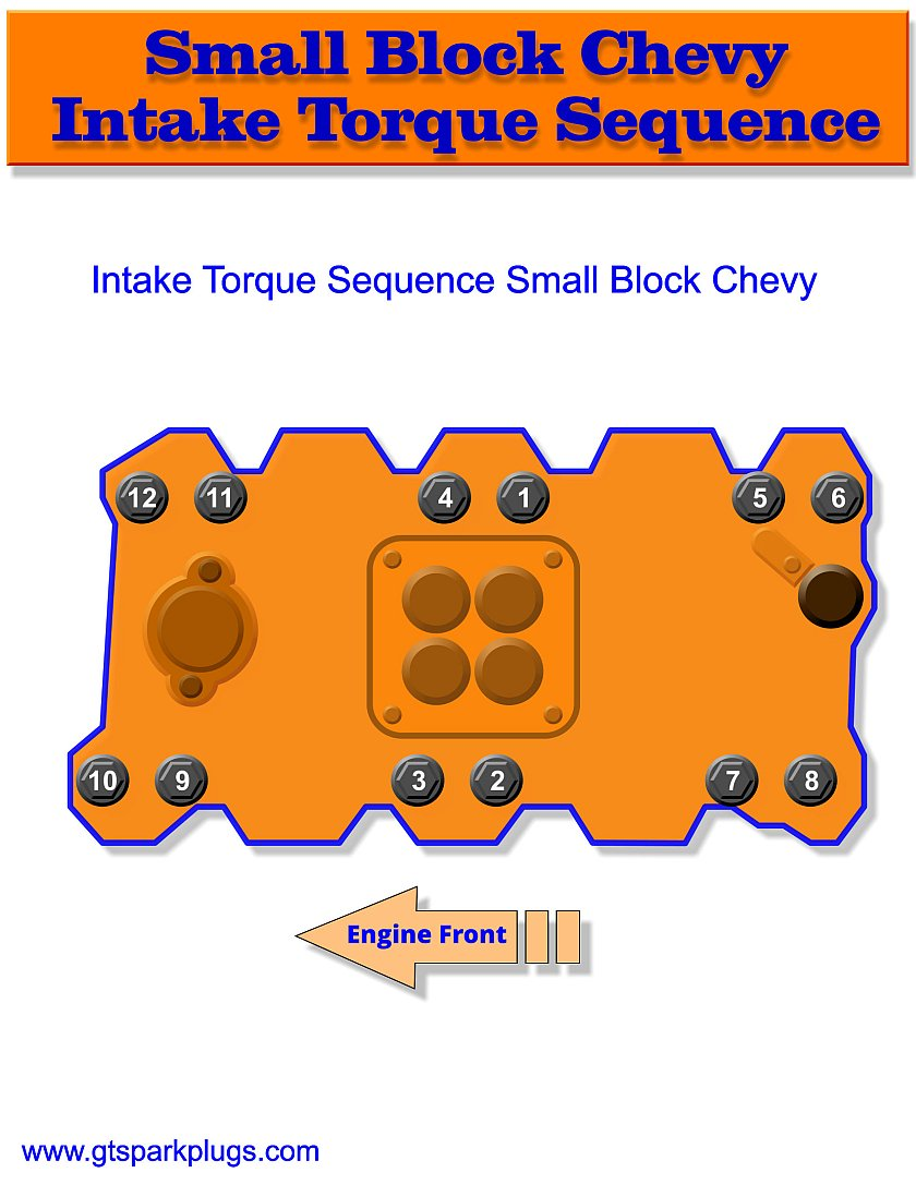Small Block Chevy Intake Bolt Torque Sequence