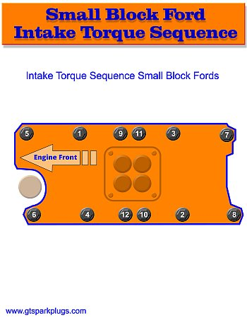 Small Block Ford Intake Bolt Torque Sequence