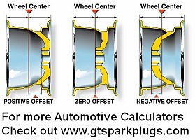 Wheel Offset Calculator >> Wheel Offset Calculator Gtsparkplugs