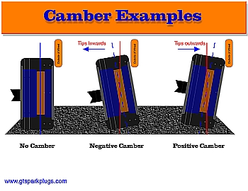 suspension camber angle examples