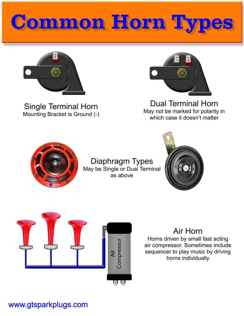 Automotive Horns | GTSparkplugs on horn installation diagram, air horn diagram, car horn diagram, horn assembly diagram, horn parts, horn schematic, horn circuit, gm horn diagram, horn steering diagram, horn relay, horn safety, horn cover,