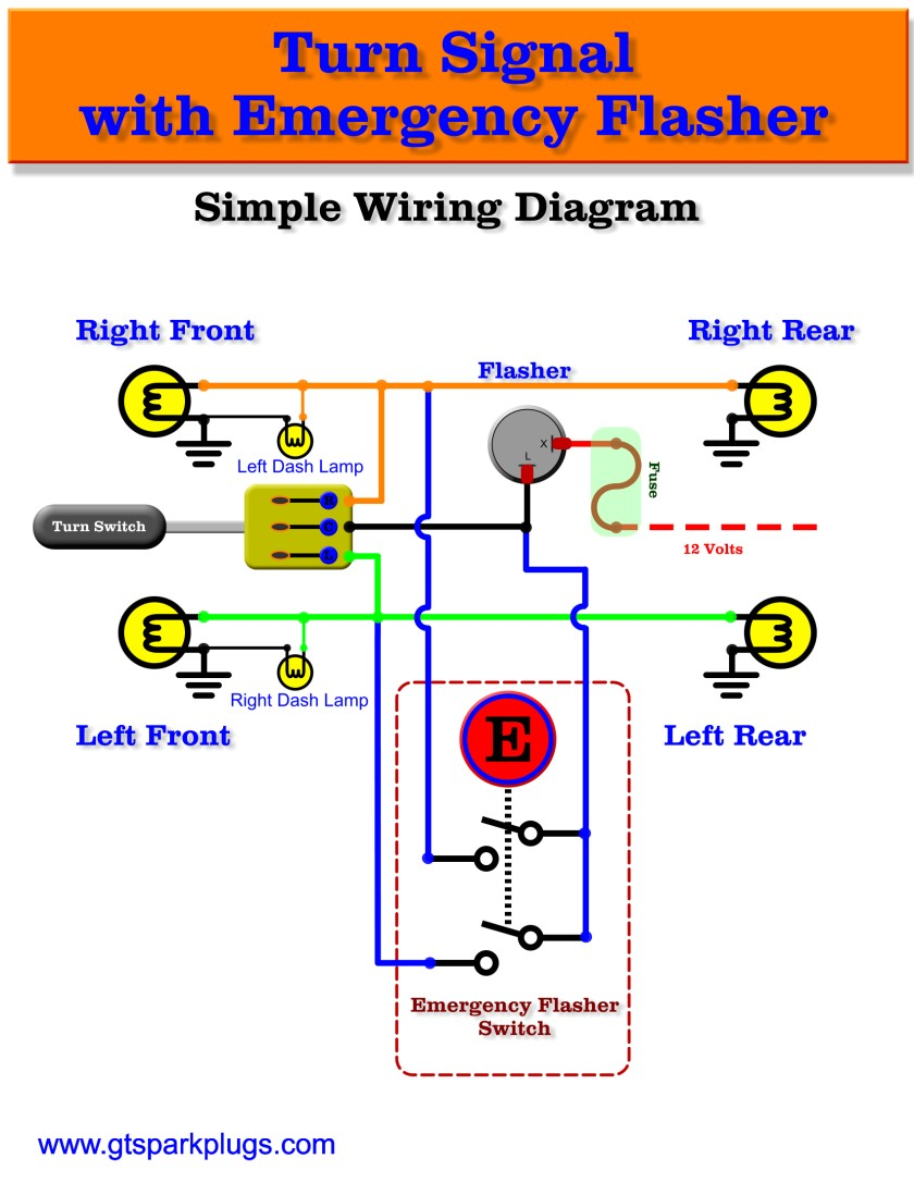 emergency-flasher-diagram  Prong Turn Signal Flasher Wiring on 3 prong signal flasher diagram, turn signal flasher relay wiring, stop and turn signal wiring, 3 prong ignition switch wiring,