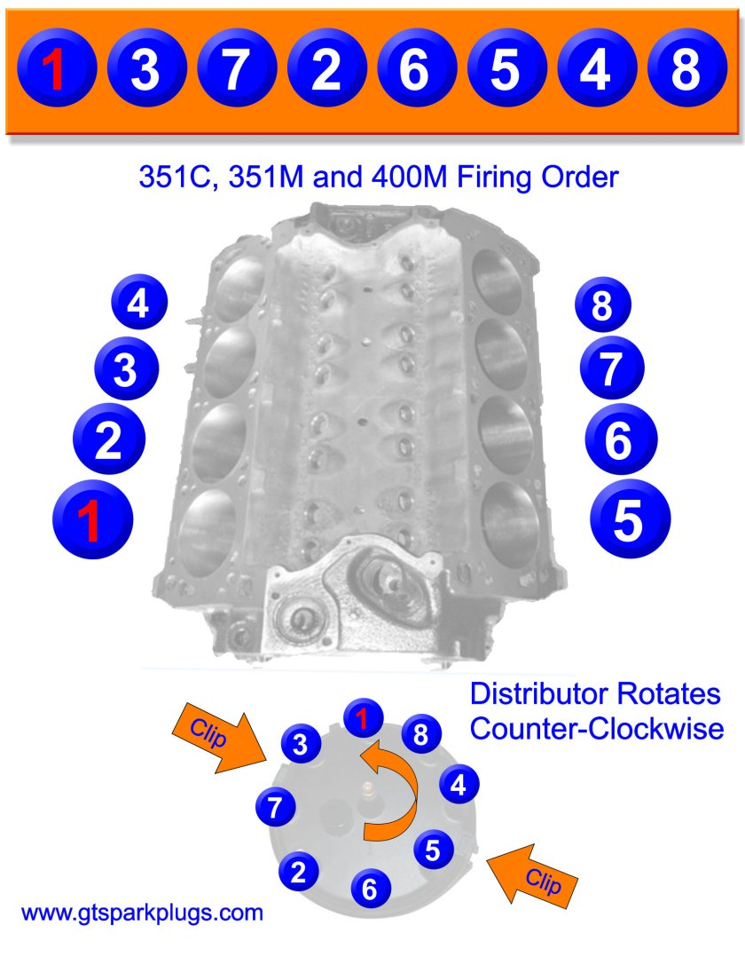 Ford 351c, 351m, 400m Firing Order Gtsparkplugs Ignition Wiring Diagram  1981 Ford F 150 79 Ford 302 Ignition Wiring Diagram