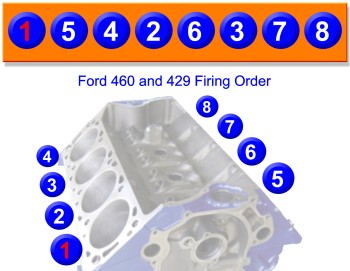Ford FE 390, 427 and 428 Firing Order