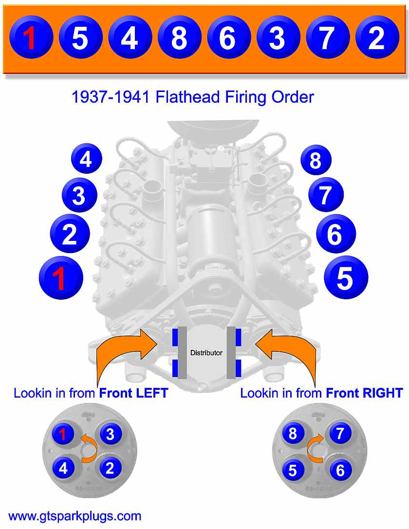 Flathead Ford Firing Order 1937 to1941