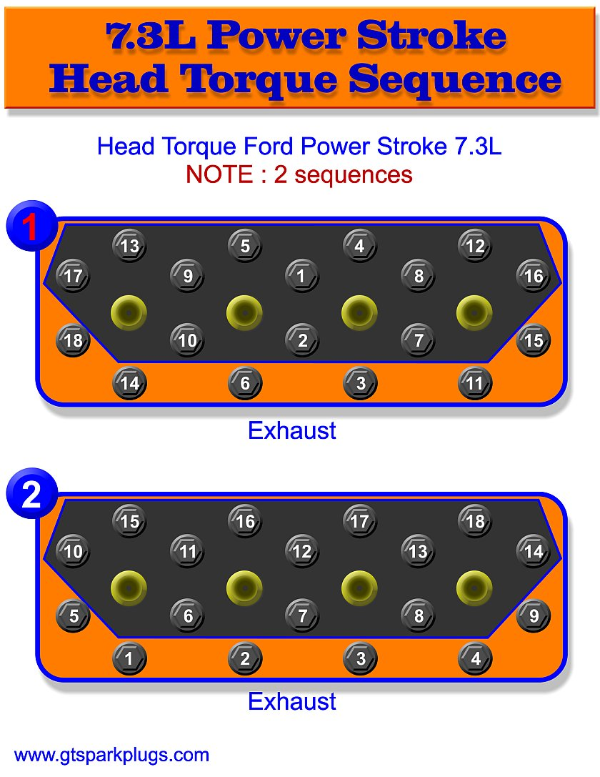 Powerstroke 73l Head Bolt Torque Sequence Gtsparkplugs 1999 F350 Engine Diagram Power Stroke
