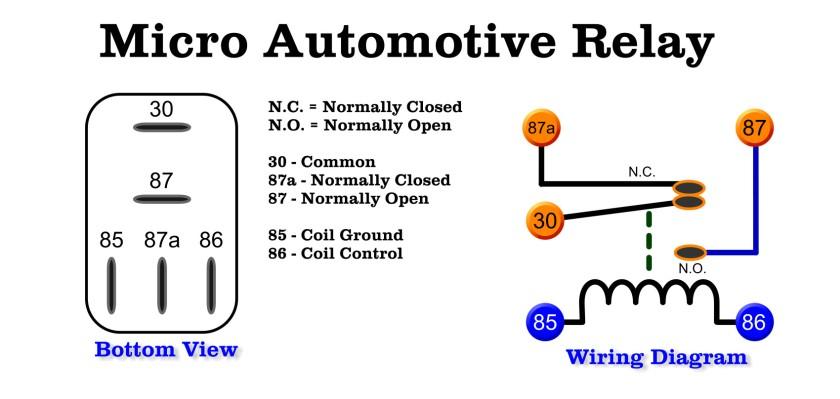 micro automotive relay wiring introduction to automotive relays gtsparkplugs 5 blade relay wiring diagram at soozxer.org
