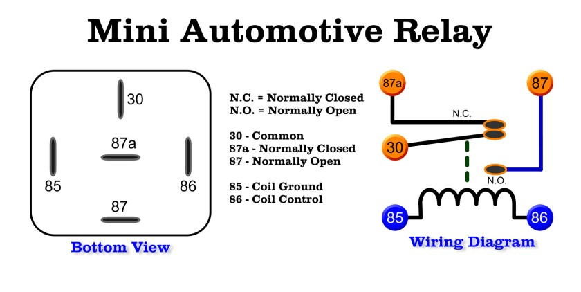 mini automotive relay wiring 840x introduction to automotive relays gtsparkplugs 4 Pin Relay Wiring Diagram at soozxer.org