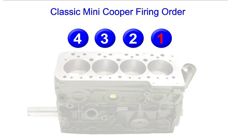 Mini Cooper Firing Order X on Ford 5 4 Cylinder Layout