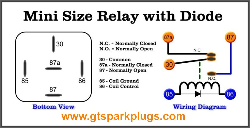 introduction to automotive relays gtsparkplugs rh gtsparkplugs com 4 pin mini relay wiring diagram 4 pin mini relay wiring diagram