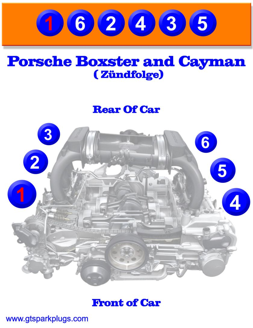 Porsche Boxster and Cayman Firing Order