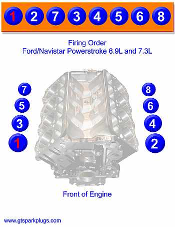 Ford Powerstroke 7.3L and DT444 Firing Order