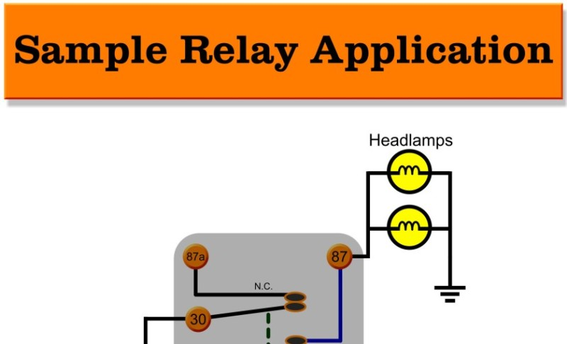 Automotive Relay Primer
