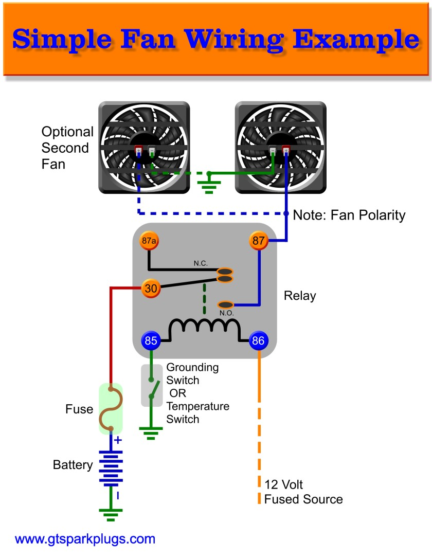 simple fan relay wiring 840x automotive electric fans gtsparkplugs cooling fan wiring diagram at gsmx.co