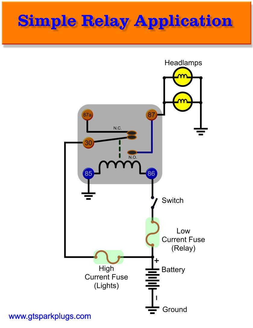 simple relay application 840x introduction to automotive relays gtsparkplugs standard relay wiring diagram at n-0.co