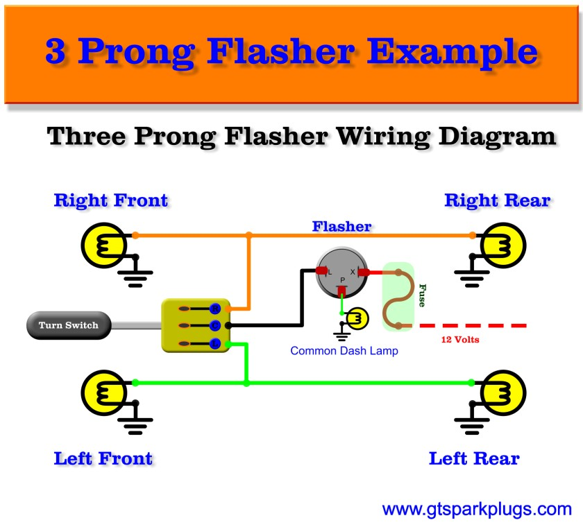 three prong flasher wiring automotive flashers gtsparkplugs Universal Turn Signal Wiring Diagram at gsmx.co