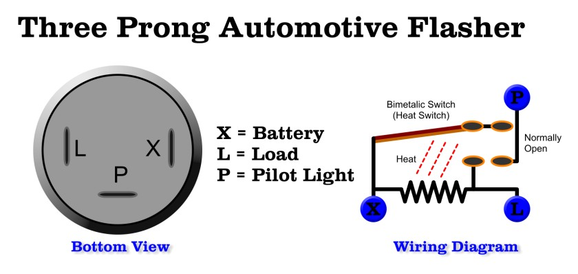 three prong flasher automotive flashers gtsparkplugs turn signal relay wiring diagram at bayanpartner.co