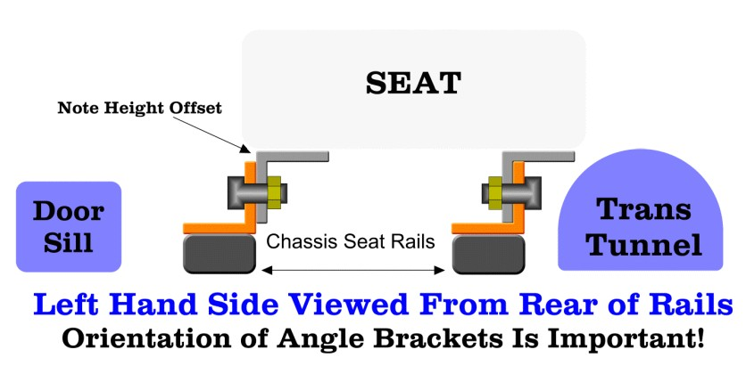Sunbeam Driver Side SeatRail Diagram