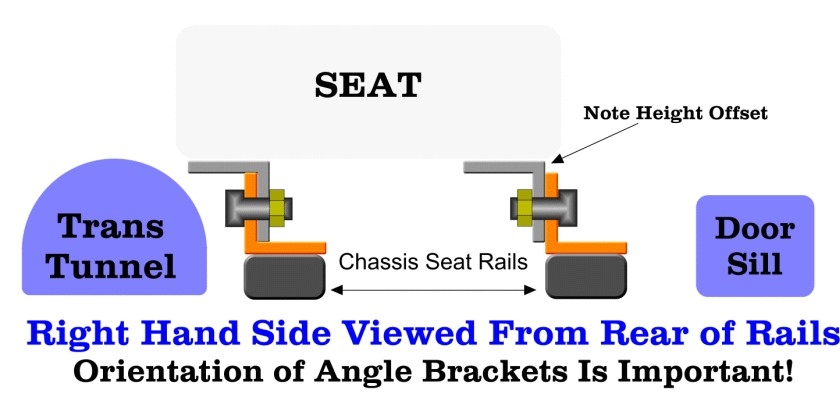 Sunbeam Passenger Side SeatRail Diagram