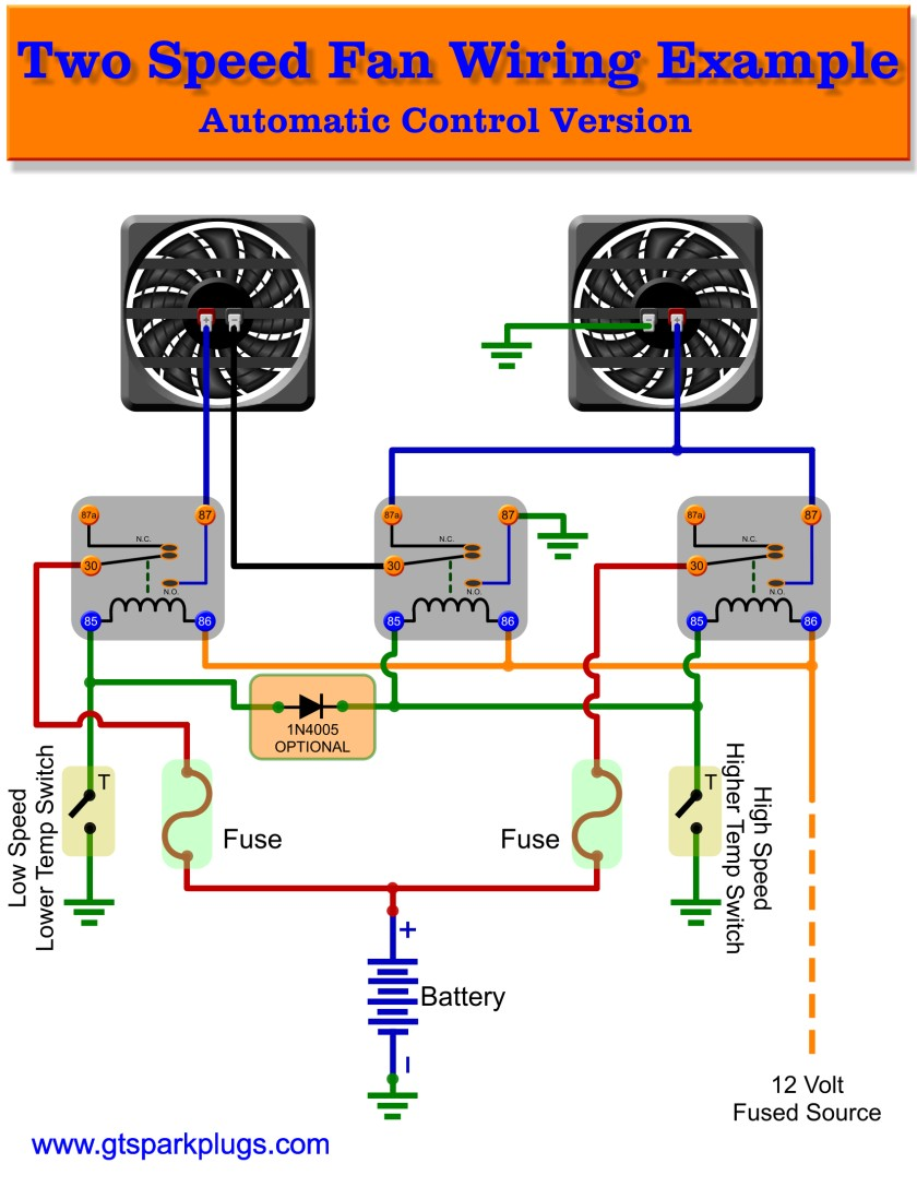 two speed automatic fan relay wiring 840x automotive electric fans gtsparkplugs dual electric fan wiring diagram at soozxer.org