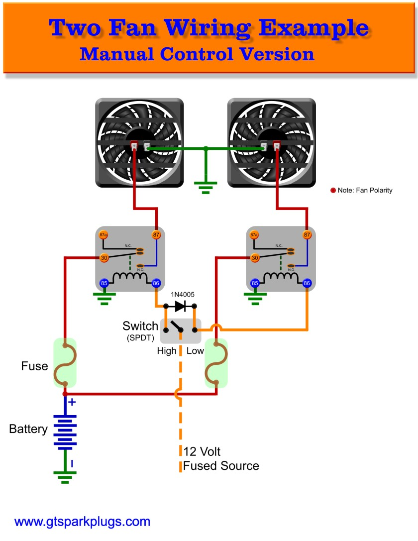two speed manual fan relay wiring 840x automotive electric fans gtsparkplugs electric radiator fan wiring diagram at bakdesigns.co