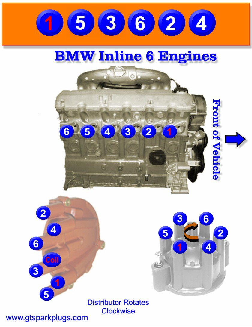1986 Bmw 535i Engine Diagram Wiring Library 528i Inline 6 Firing Order