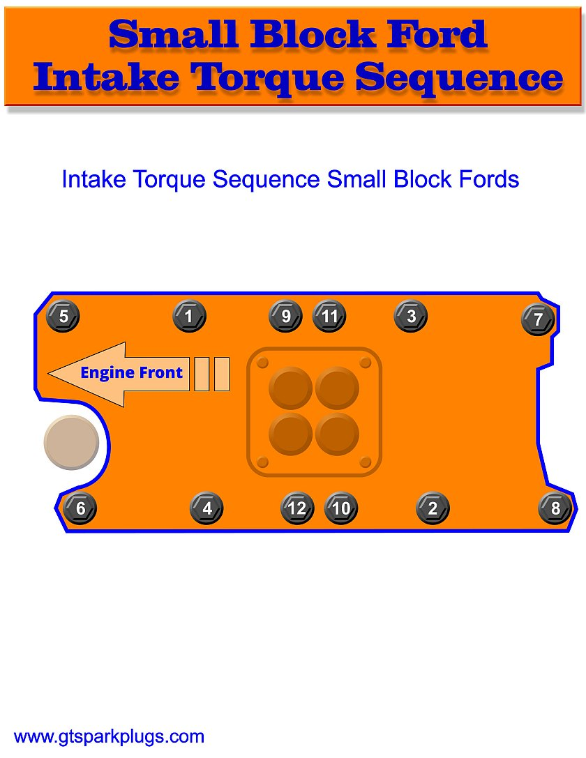 Small Block Ford Intake Torque Sequence Gtsparkplugs 1988 F350 5 8l Manifold Wiring Harness Bolt