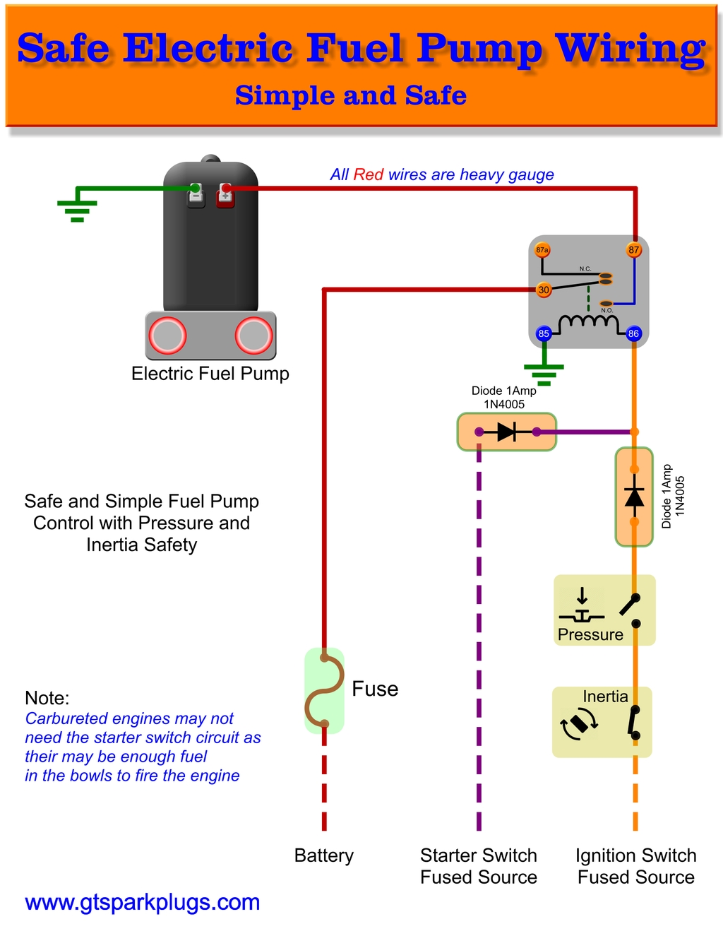 Electric Fuel Pump Wiring Diagram Gtsparkplugs Diode Basic Safe