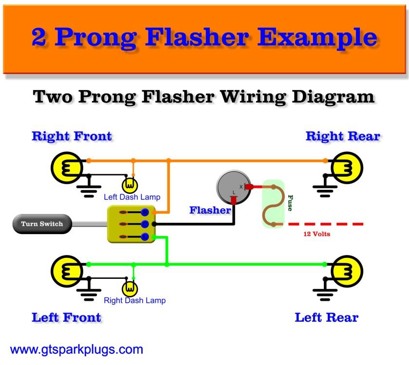 Ezwire Turn Signal Wiring Diagram from www.gtsparkplugs.com